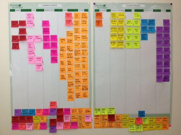 Organize Tasks with Post-it Notes.